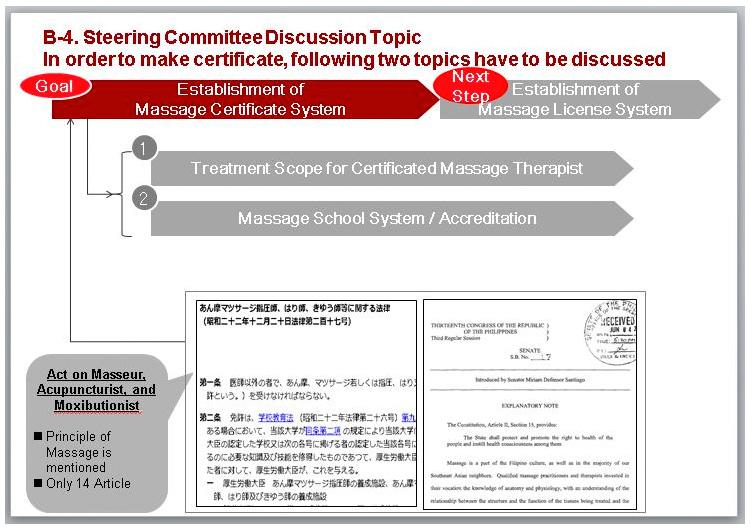 ジャパンハートによる「ミャンマー視覚障碍者に関する政策立案委員会」立ち上げ